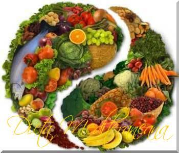 DIETA MEDITERANEANA - PROBLEME DE FUNCTIONARE