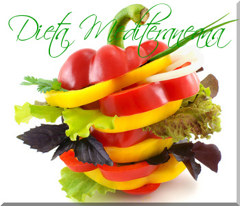 DICTIONAR DE NUTRITIE
